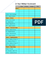 You Bet Your Wibby Scorecard 2