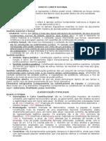 Resumão Dir. Constitucional (parcial)