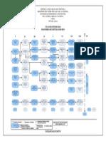 Diagrama de Plan de Estudio Ingenieria de Sistemas Diurno 2010
