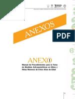 Anexo 1 Manual de Procedimientos Medidas Antropometrias