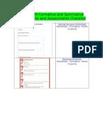 module 5 summative and formative checklist