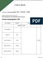 Urutan Kepangkatan TNI – POLRI – PNS _ Welcome To The Irfan's World