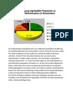 Befragung Ergebnisse Ingolstadt