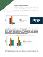 Ergebnisse Zensusdatenbank Von 2011