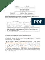 Cote majorari de intarziere 2003-2012