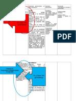 Ejemplo de Planificación Diversificada para presentación Power Point