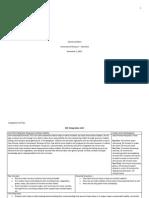 integrated unit plan