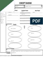 unitmendozajennifer 2 concept diagram
