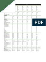 Corsair Psu Spec Table 091813 (1)
