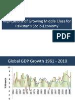 pakistan socio economy data