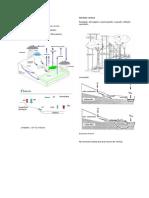 CICLO HIDROLÓGICO (Slide)