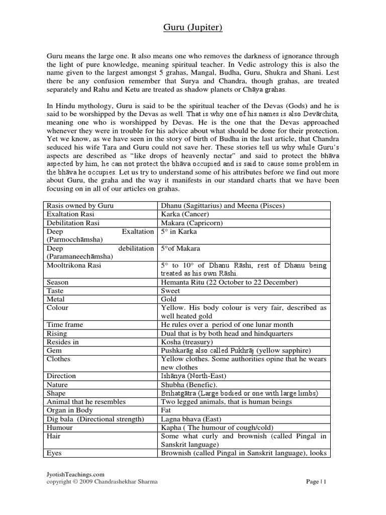 Guru Sishya PArampara | Hindu Astrology (56 views)