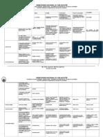4 CAPITULO  I V PROCEDIMIENTO DE CONSERVACION DE ALIMENTOS.doc