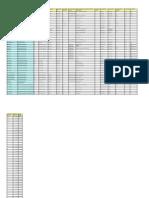 Water Ownership Database