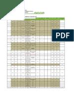 Examenes Veterinaria (B9584) Con Salas Asignadas