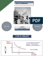CAP. Nº 05. -  LA INFLACIÓN Y EL DESEMPLEO - 2012.