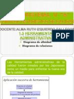 herramientas administrativas itchontalpa