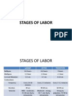 Stages of Labor