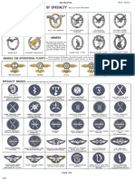 Luftwaffe Badges