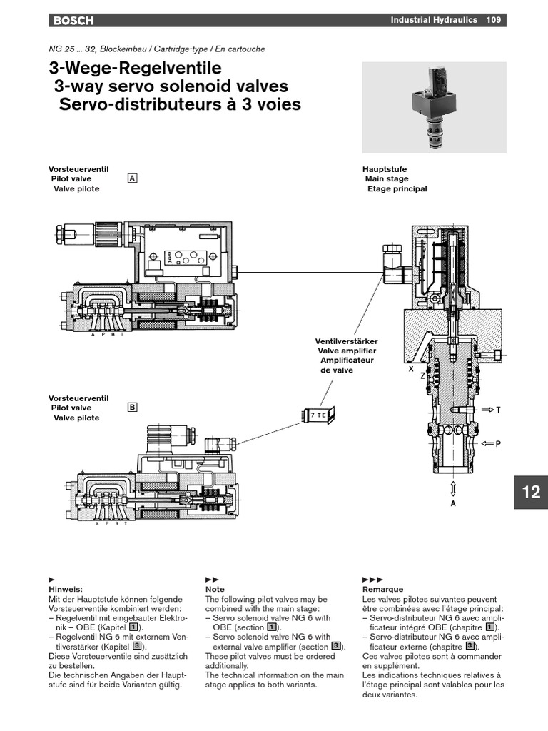 Berühmt 7 Wege Stecker Diagramm Zeitgenössisch - Die Besten ...