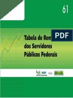 Cargos e Salarios Do Executivo Tab_61_2013