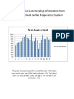 conclusive data summarizing information from post assessment on the respiratory system
