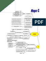 Map a Conceptual 4