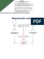 Titulo III-De La Negociacion Colectiva Art.27 - Art. 61