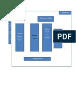 Mapa dos Auditórios