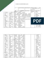 Matriks Manajemen Pembelajaran Desy