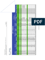 WPIPL_Due Diligence Support_Report Rev 1_FINAL