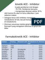 Dk Farmako