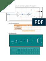 Comparacion de Datos Convencionales Con Datos Simulados