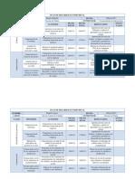 Plan de Desarrollo Individual