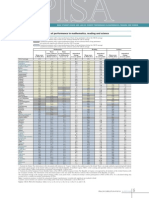 PISA 2012 Results Snapshot Volume I ENG