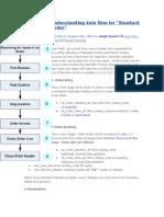 Understanding Data Flow for Standard Order in Oracle Apps