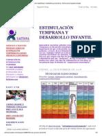 ESTIMULACIÓN TEMPRANA Y DESARROLLO INFANTIL_ TÉCNICAS DE GLENN DOMAN
