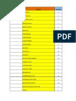 Inventario Epp m&g.construcciones2013 2013