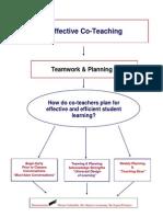 co-teaching graphicorganizer