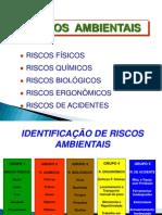 identificação de riscos ambientais