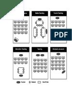 co-teaching diagrams