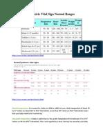 Pediatric Vital Sign Normal Ranges.docx