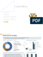 UAE_NCA Mini Country Profiles