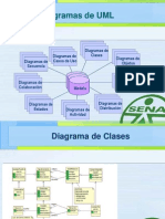 Diagram as de Clases