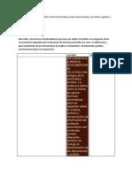 Elaborar un cuadro comparativo entre la informática jurídica documentaria