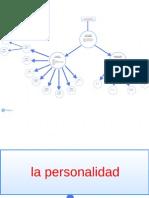 Mapa Tipo Personalidad
