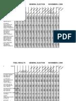 2008 Pike MO Precinct Election Results
