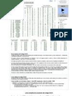 El código ASCII Completo.pdf