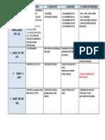Tabela de Esquema de Direito Processo Penal Competencias