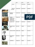 Rome Study Guide